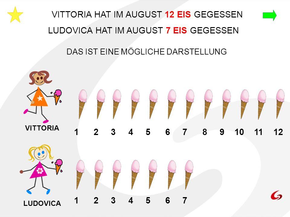 VITTORIA HAT IM AUGUST 12 EIS GEGESSEN