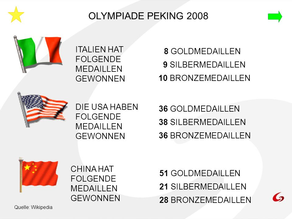 OLYMPIADE PEKING 2008 ITALIEN HAT FOLGENDE MEDAILLEN GEWONNEN