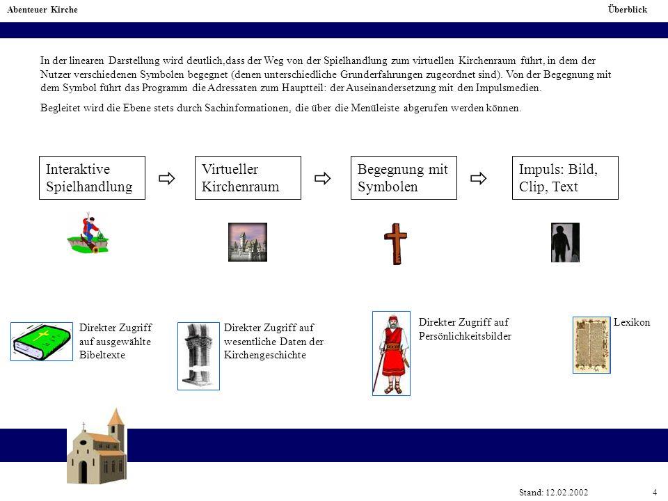   Interaktive Spielhandlung Virtueller Kirchenraum