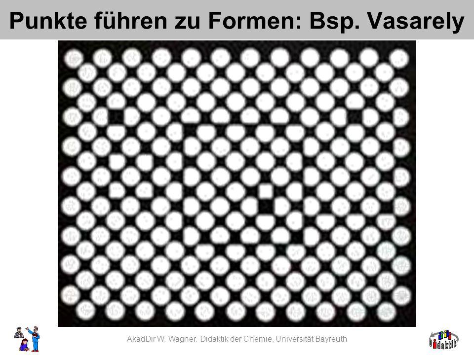 Punkte führen zu Formen: Bsp. Vasarely