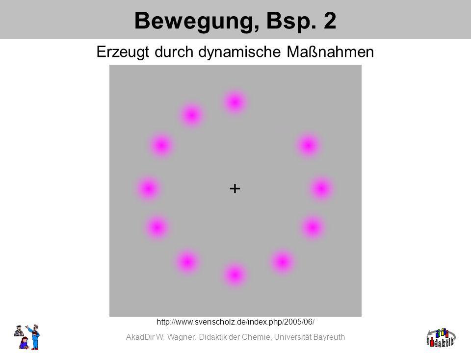 Bewegung, Bsp. 2 Erzeugt durch dynamische Maßnahmen