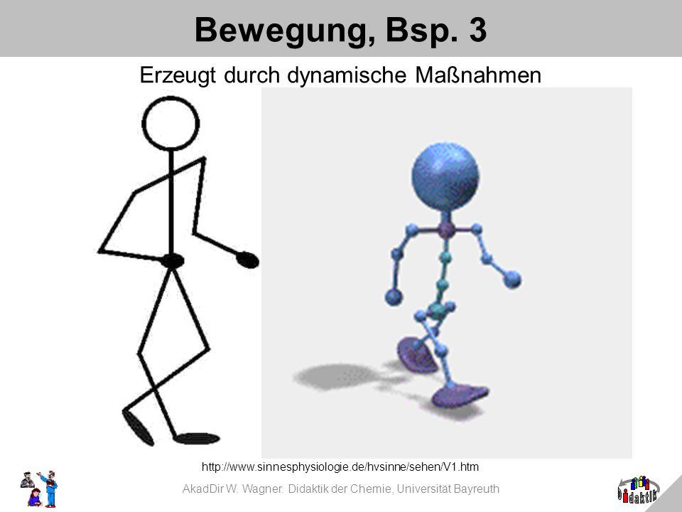 Bewegung, Bsp. 3 Erzeugt durch dynamische Maßnahmen