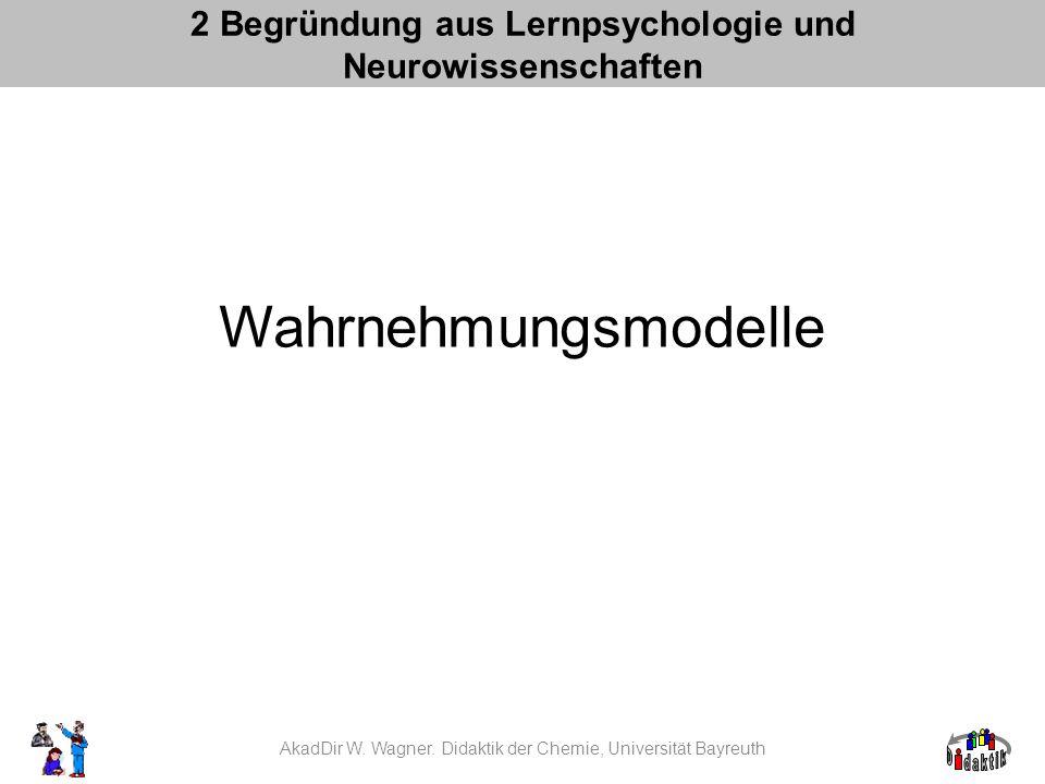 2 Begründung aus Lernpsychologie und Neurowissenschaften