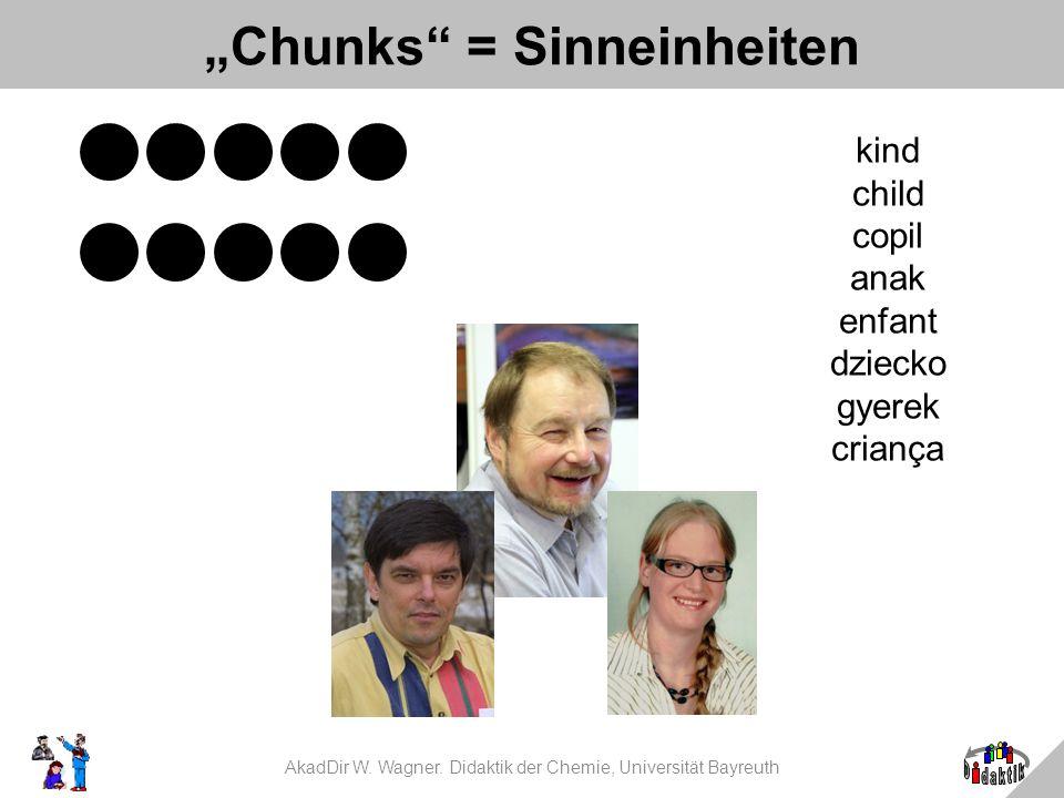 """""""Chunks = Sinneinheiten"""