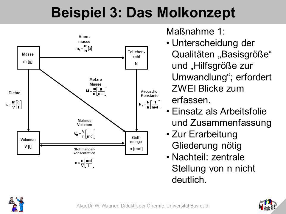 Wunderbar Mol Umwandlung Arbeitsblatt Fotos - Super Lehrer ...