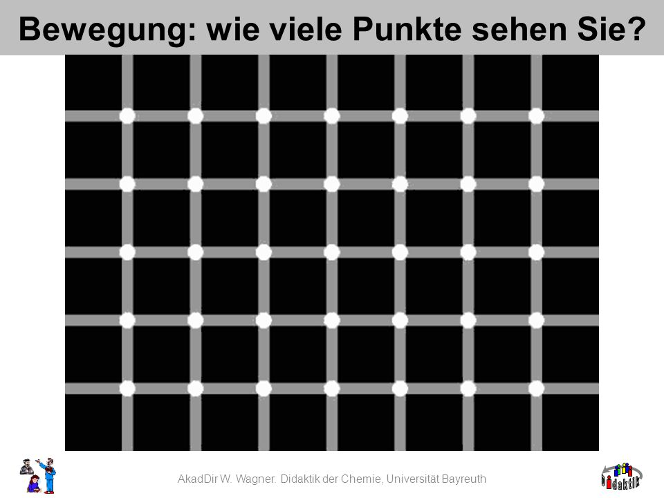 Bewegung: wie viele Punkte sehen Sie