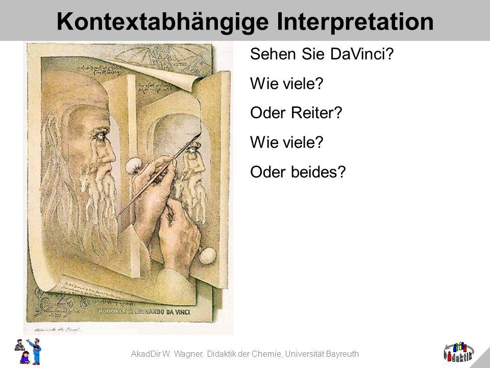 Kontextabhängige Interpretation
