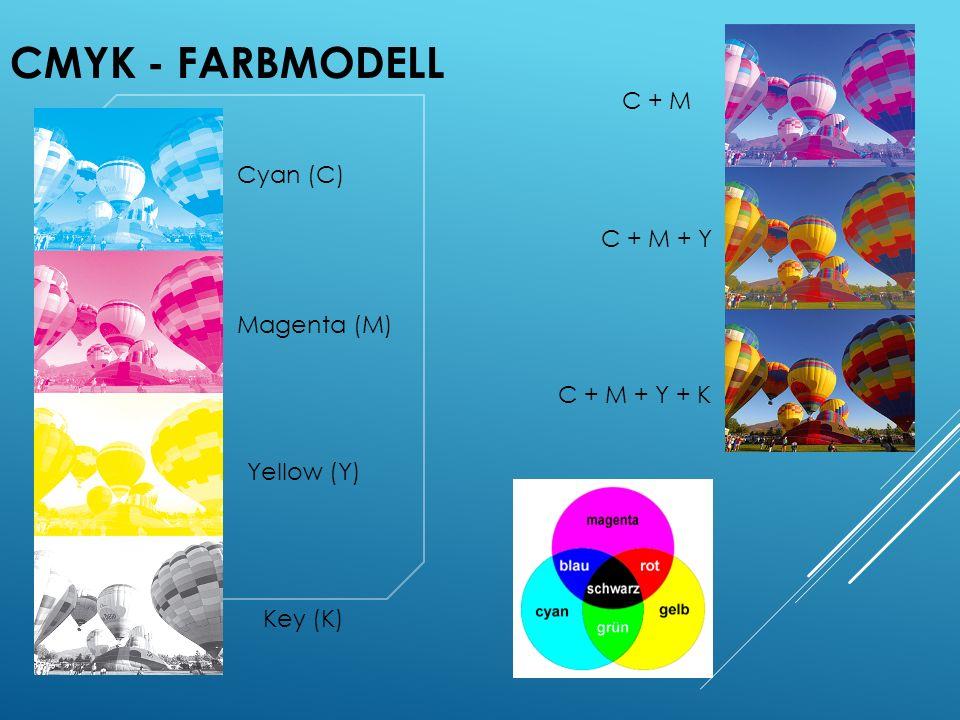 CMYK - Farbmodell C + M Cyan (C) C + M + Y Magenta (M) C + M + Y + K