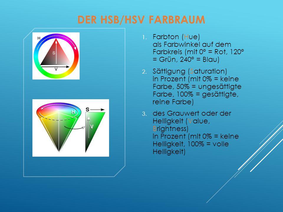Der HSB/HSV Farbraum Farbton (Hue) als Farbwinkel auf dem Farbkreis (mit 0° = Rot, 120° = Grün, 240° = Blau)