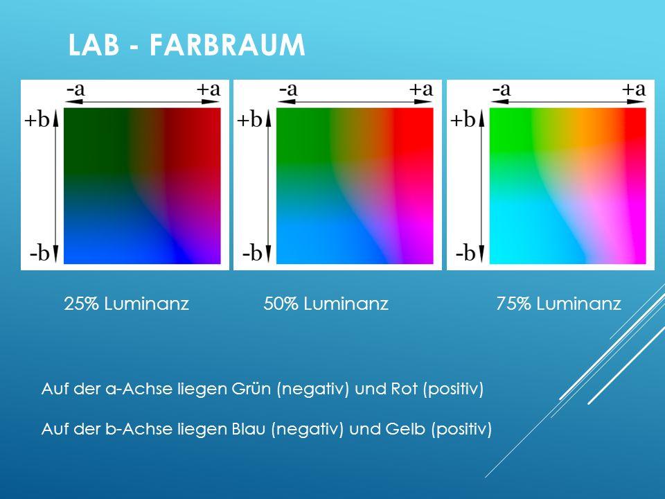 Lab - Farbraum 25% Luminanz 50% Luminanz 75% Luminanz