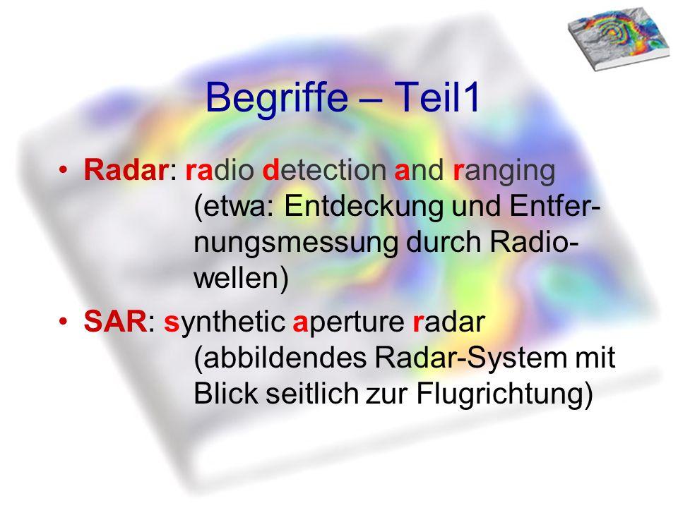Begriffe – Teil1 Radar: radio detection and ranging (etwa: Entdeckung und Entfer- nungsmessung durch Radio- wellen)