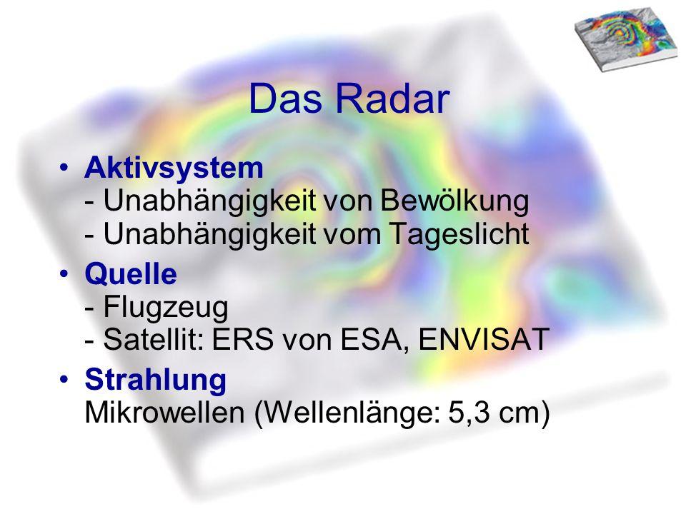 Das Radar Aktivsystem - Unabhängigkeit von Bewölkung - Unabhängigkeit vom Tageslicht. Quelle - Flugzeug - Satellit: ERS von ESA, ENVISAT.