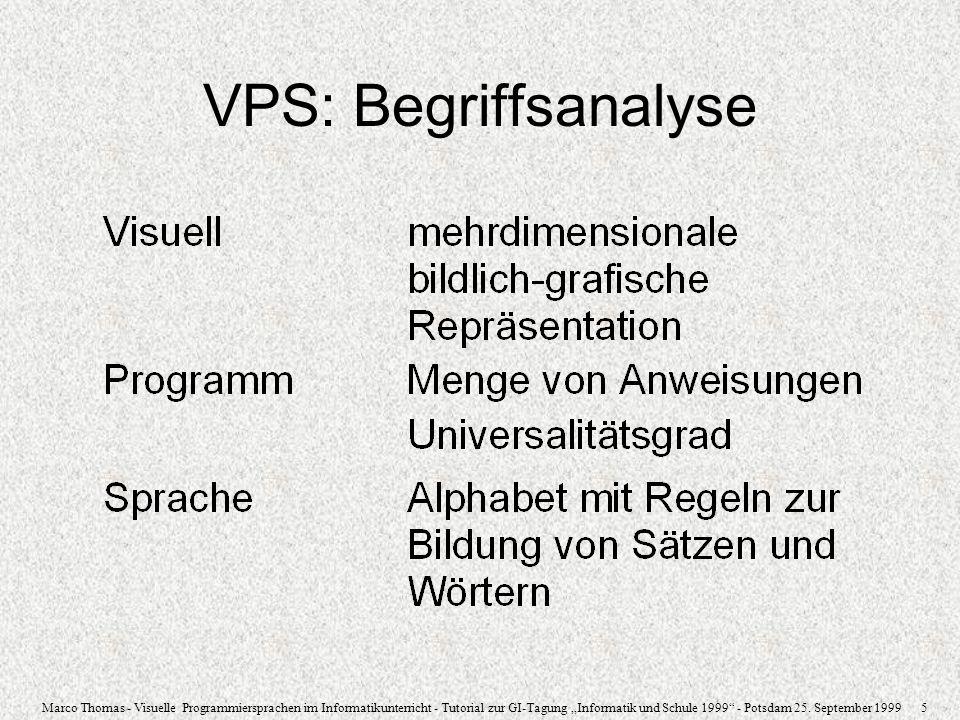 31.03.2017 VPS: Begriffsanalyse. Begriffsvielfalt Bsp. Visuell --> Visual C++ o. ä. Entwicklungsumgebung.
