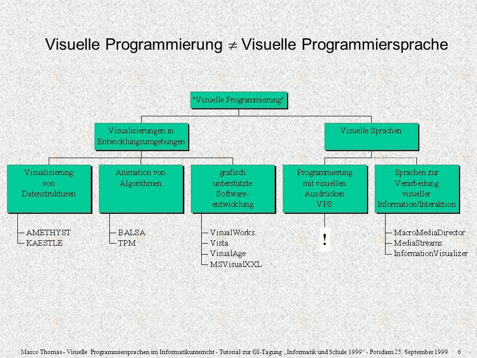 Visuelle Programmierung  Visuelle Programmiersprache