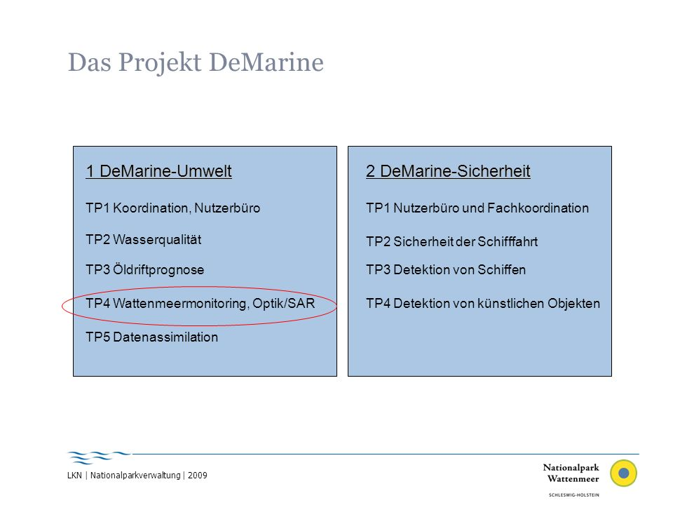 Das Projekt DeMarine 1 DeMarine-Umwelt 2 DeMarine-Sicherheit