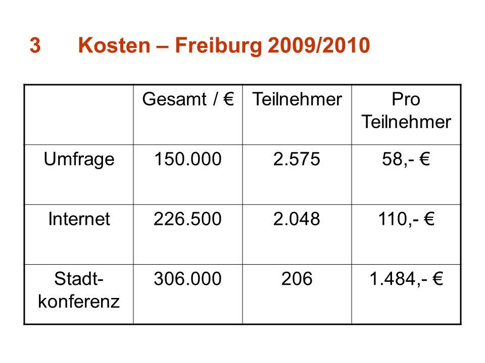 3 Kosten – Freiburg 2009/2010 Gesamt / € Teilnehmer Pro Teilnehmer