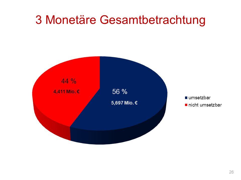 3 Monetäre Gesamtbetrachtung