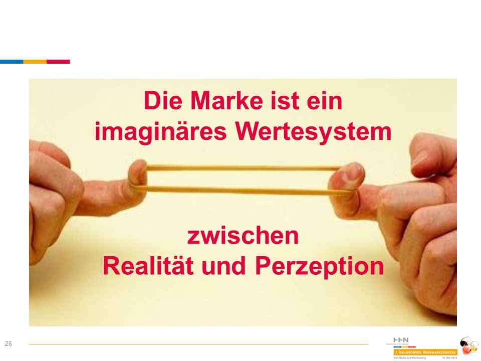 imaginäres Wertesystem Realität und Perzeption