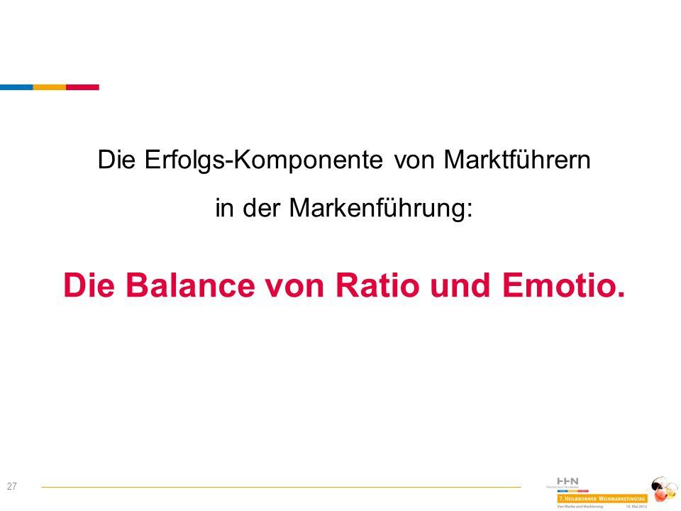 Die Balance von Ratio und Emotio.