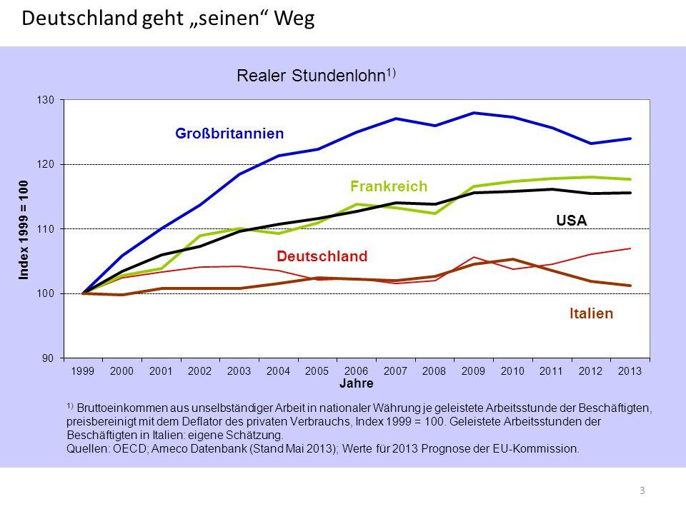 """Deutschland geht """"seinen Weg"""