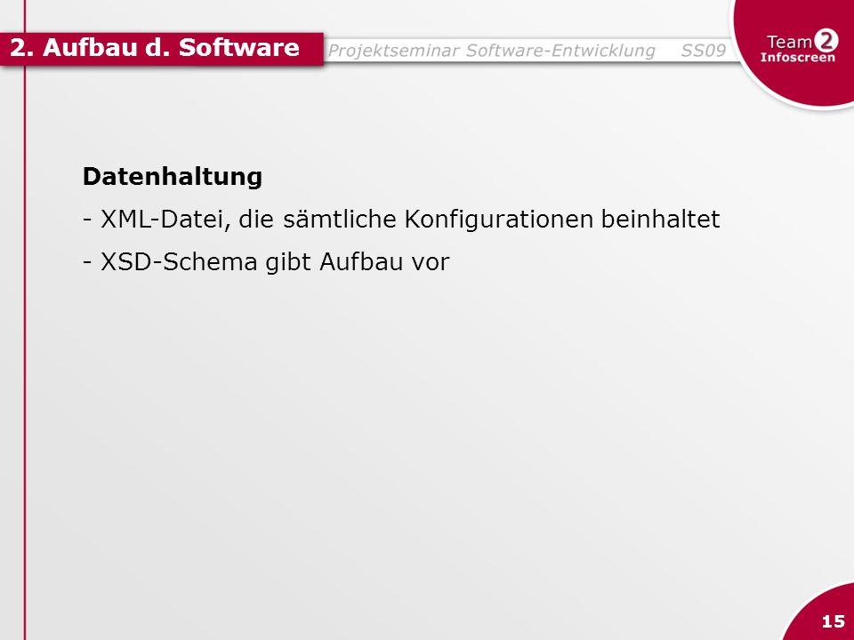 - XML-Datei, die sämtliche Konfigurationen beinhaltet