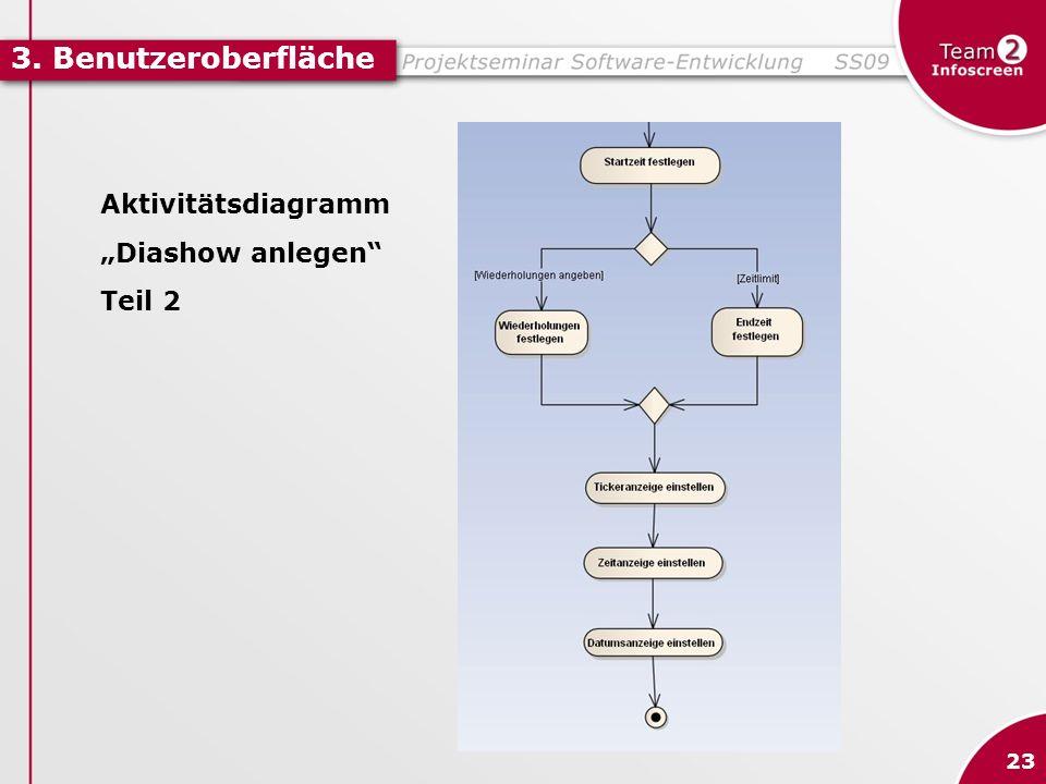 """3. Benutzeroberfläche Aktivitätsdiagramm """"Diashow anlegen Teil 2 23"""