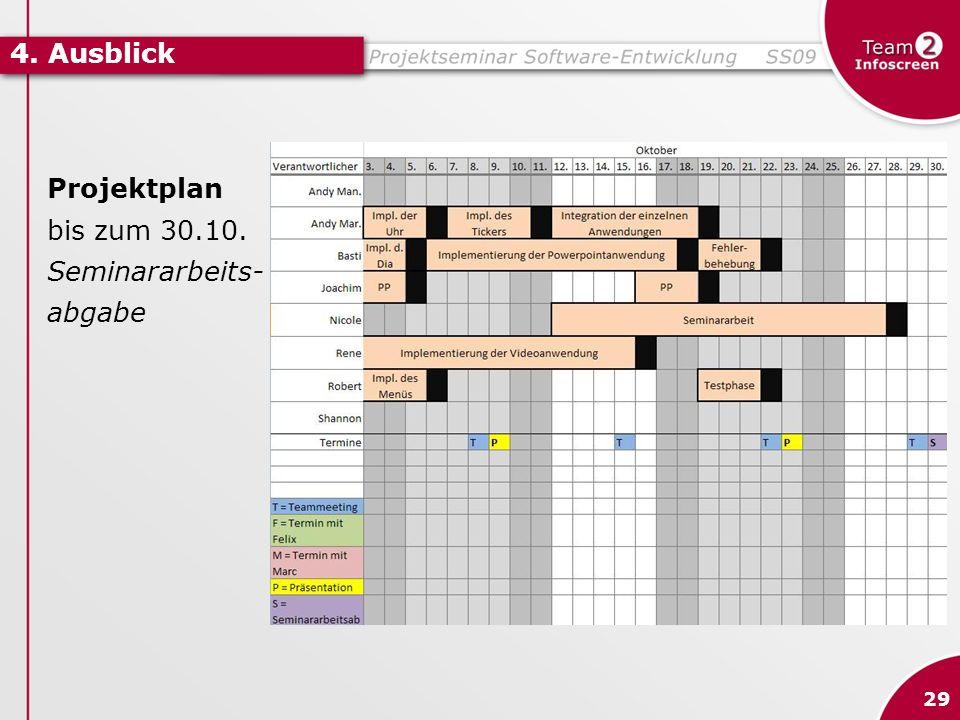 4. Ausblick Projektplan bis zum 30.10. Seminararbeits- abgabe 29