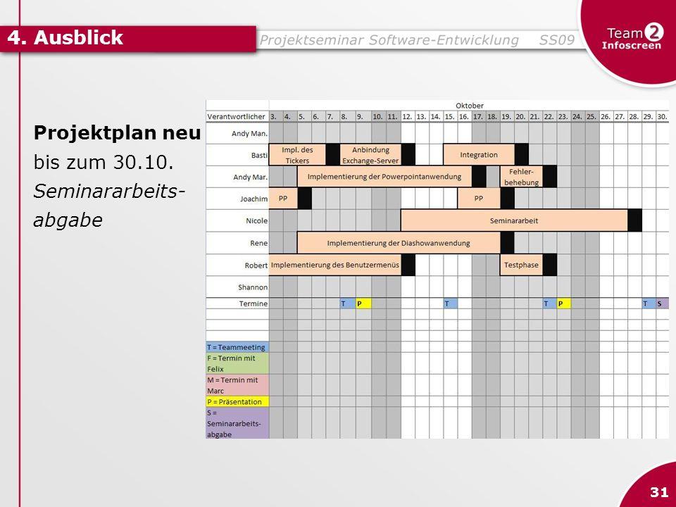 4. Ausblick Projektplan neu bis zum 30.10. Seminararbeits- abgabe 31