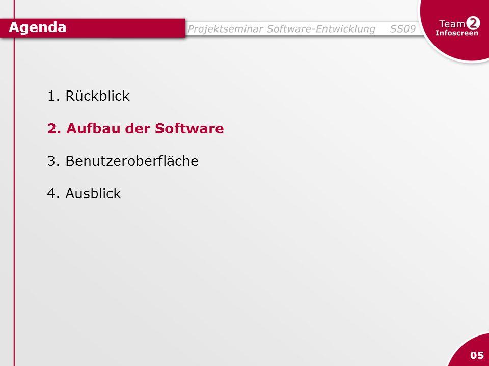 Agenda Rückblick 2. Aufbau der Software Benutzeroberfläche 4. Ausblick