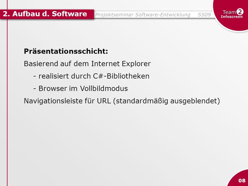Präsentationsschicht: Basierend auf dem Internet Explorer