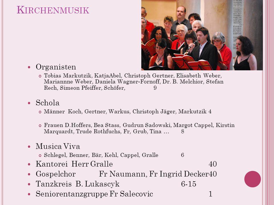 Kirchenmusik Organisten Schola Musica Viva Kantorei Herr Gralle 40