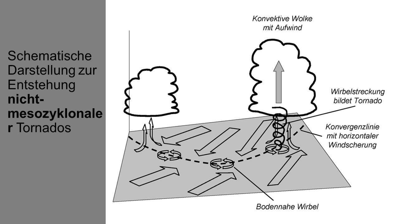 Schematische Darstellung zur Entstehung nicht-mesozyklonaler Tornados