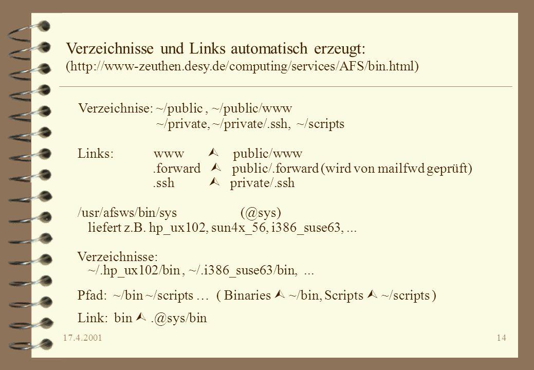 Verzeichnisse und Links automatisch erzeugt: