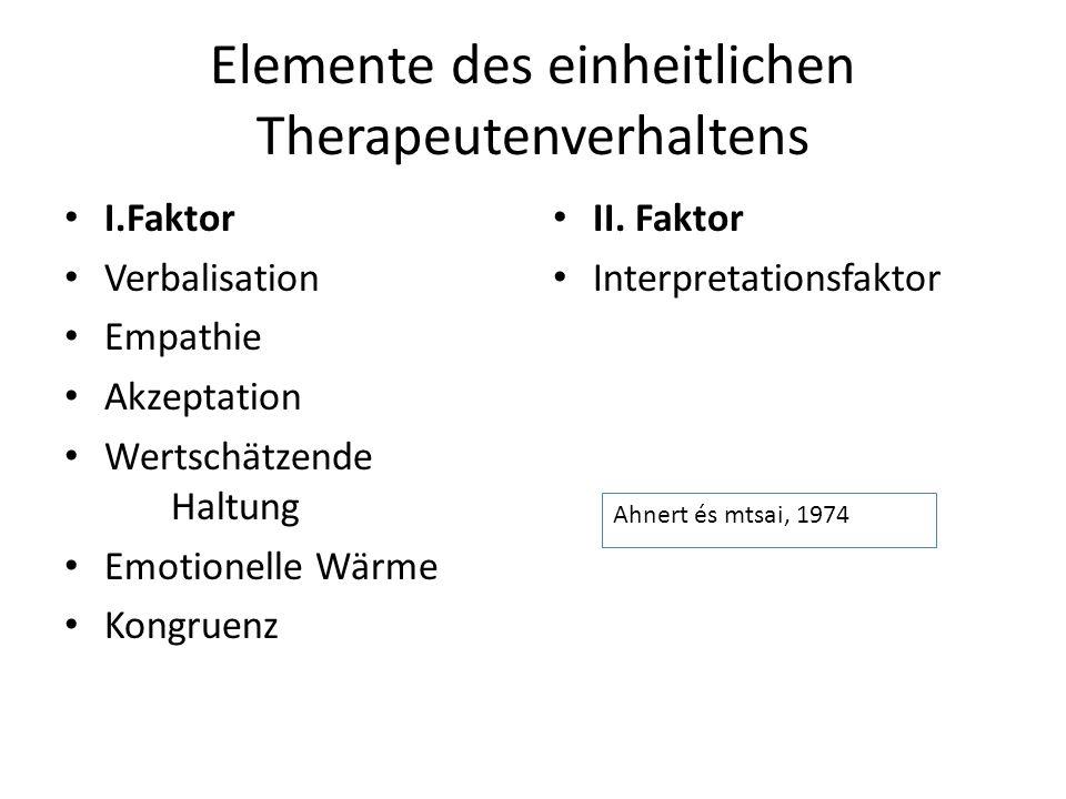 Elemente des einheitlichen Therapeutenverhaltens