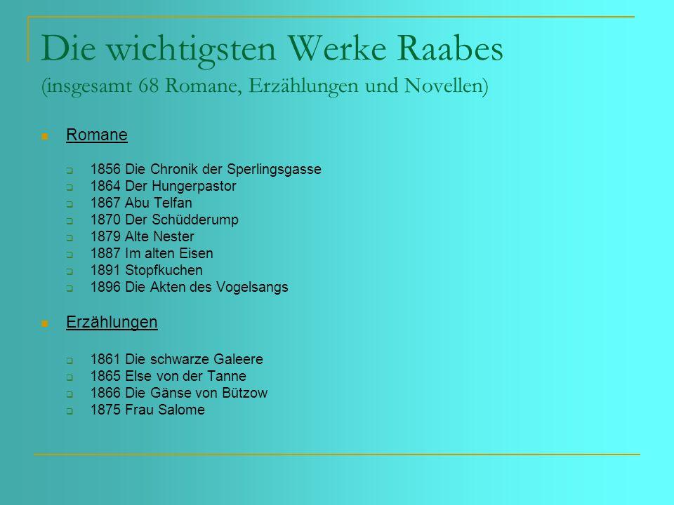 Die wichtigsten Werke Raabes (insgesamt 68 Romane, Erzählungen und Novellen)