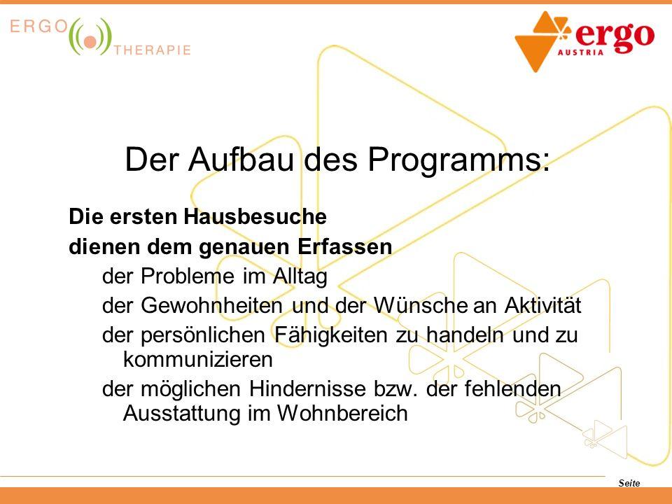 Der Aufbau des Programms: