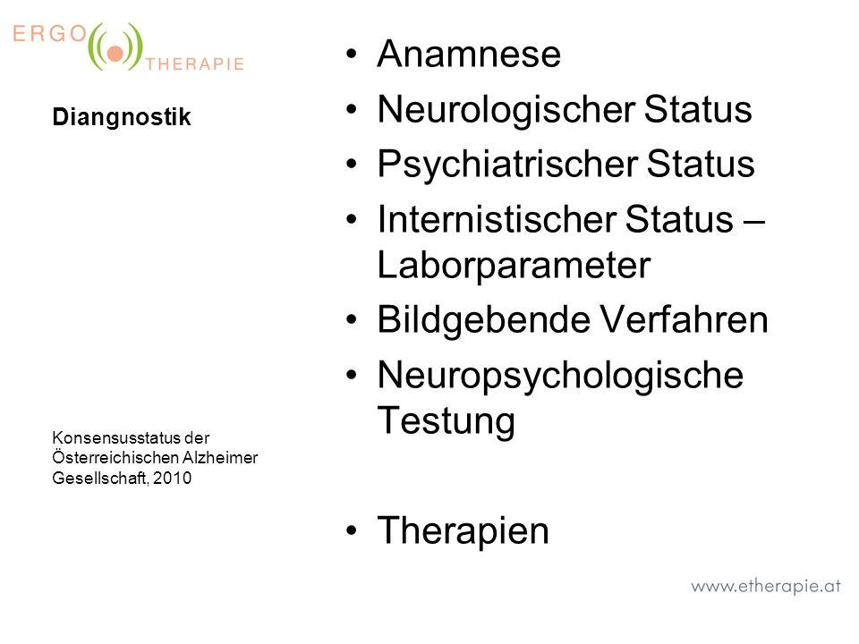 Neurologischer Status Psychiatrischer Status
