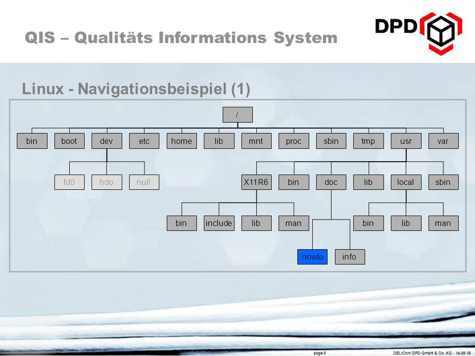 Linux - Navigationsbeispiel (1)