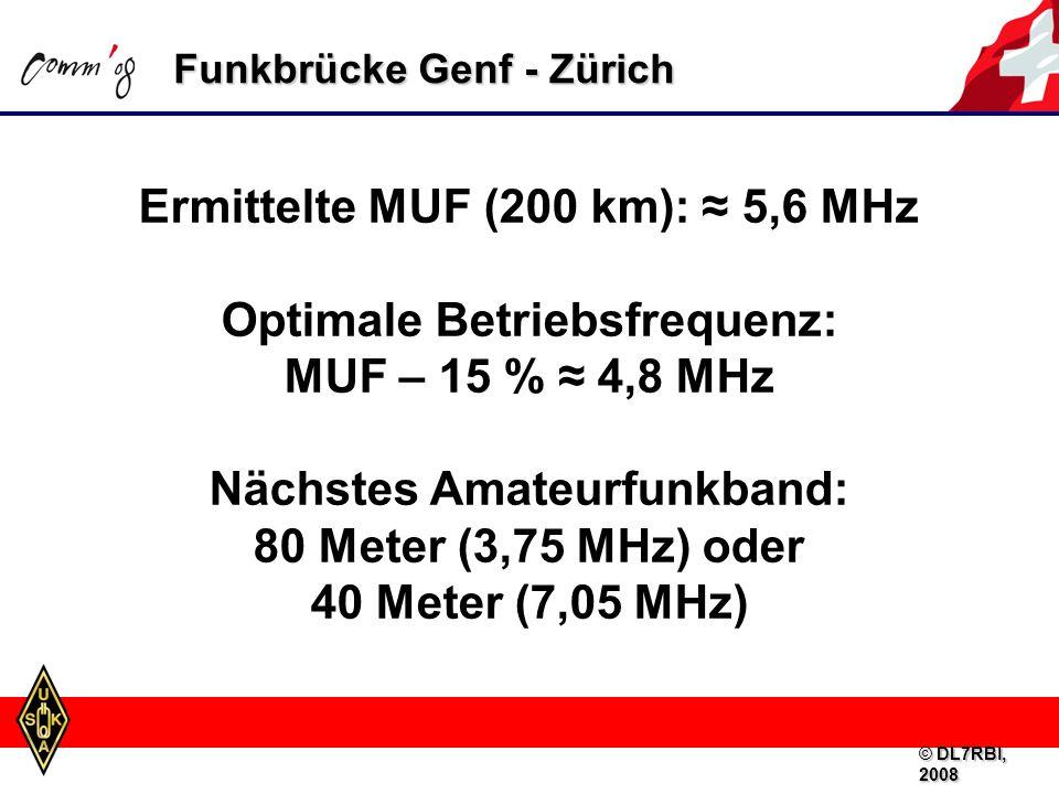 Funkbrücke Genf - Zürich