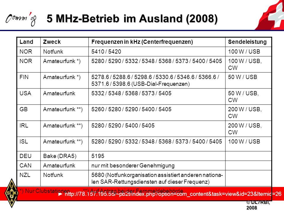 5 MHz-Betrieb im Ausland (2008)