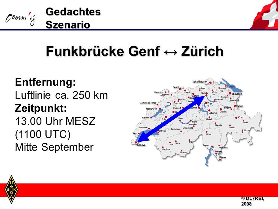 Funkbrücke Genf ↔ Zürich