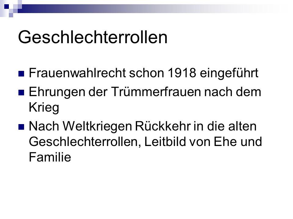 Geschlechterrollen Frauenwahlrecht schon 1918 eingeführt