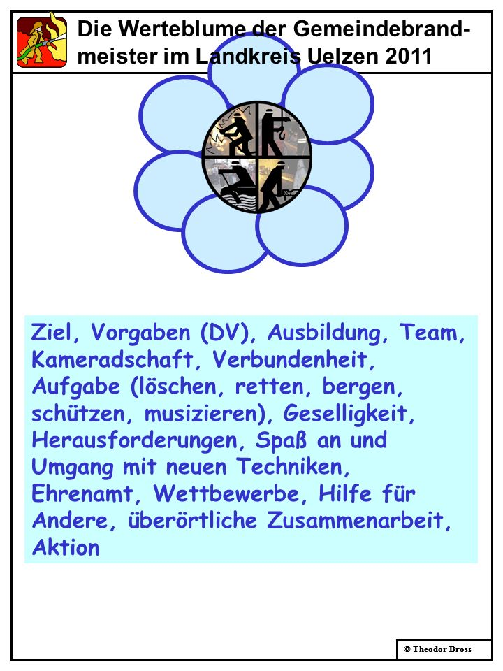 Die Werteblume der Gemeindebrand- meister im Landkreis Uelzen 2011