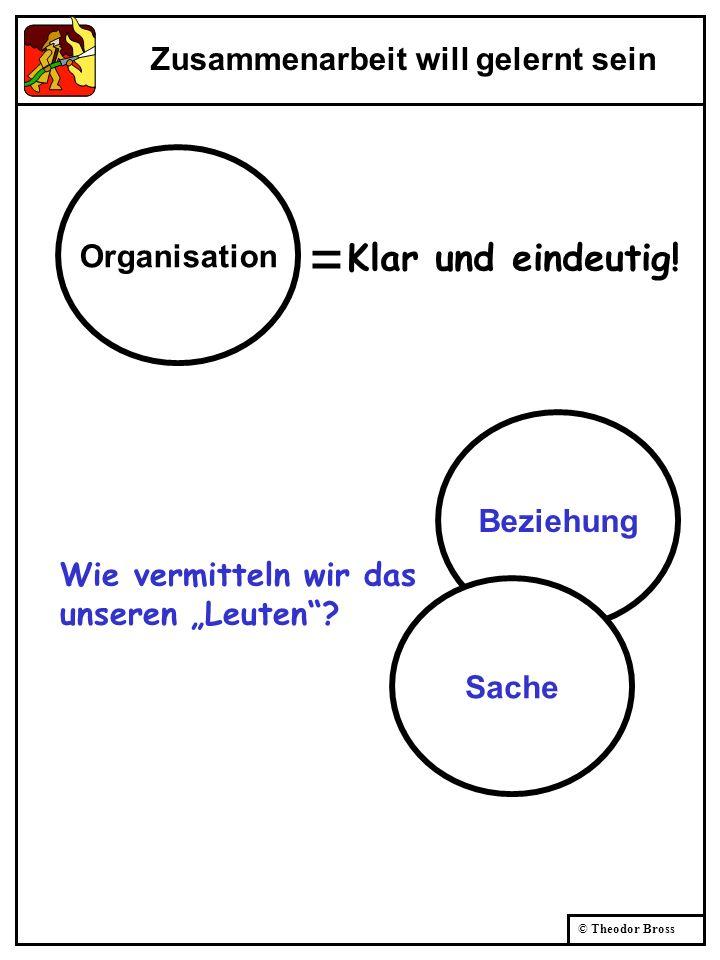 = Klar und eindeutig! Zusammenarbeit will gelernt sein Organisation