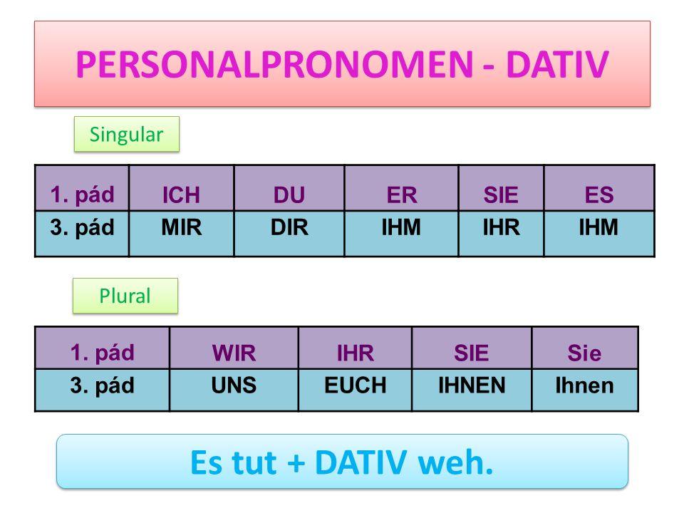 PERSONALPRONOMEN - DATIV