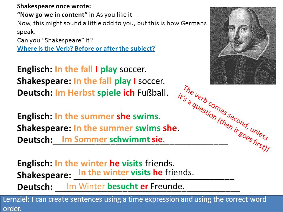 Shakespeare once wrote: Now go we in content in As you like it Now, this might sound a little odd to you, but this is how Germans speak. Can you Shakespeare it Where is the Verb Before or after the subject