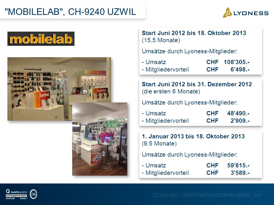 MOBILELAB , CH-9240 UZWIL Start Juni 2012 bis 18. Oktober 2013 (15.5 Monate) Umsätze durch Lyoness-Mitglieder: