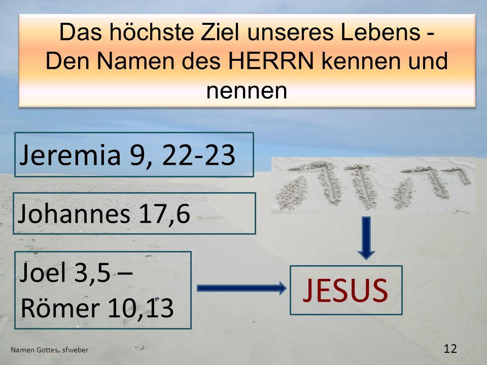 JESUS Jeremia 9, 22-23 Johannes 17,6 Joel 3,5 – Römer 10,13