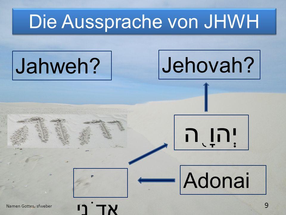 Die Aussprache von JHWH