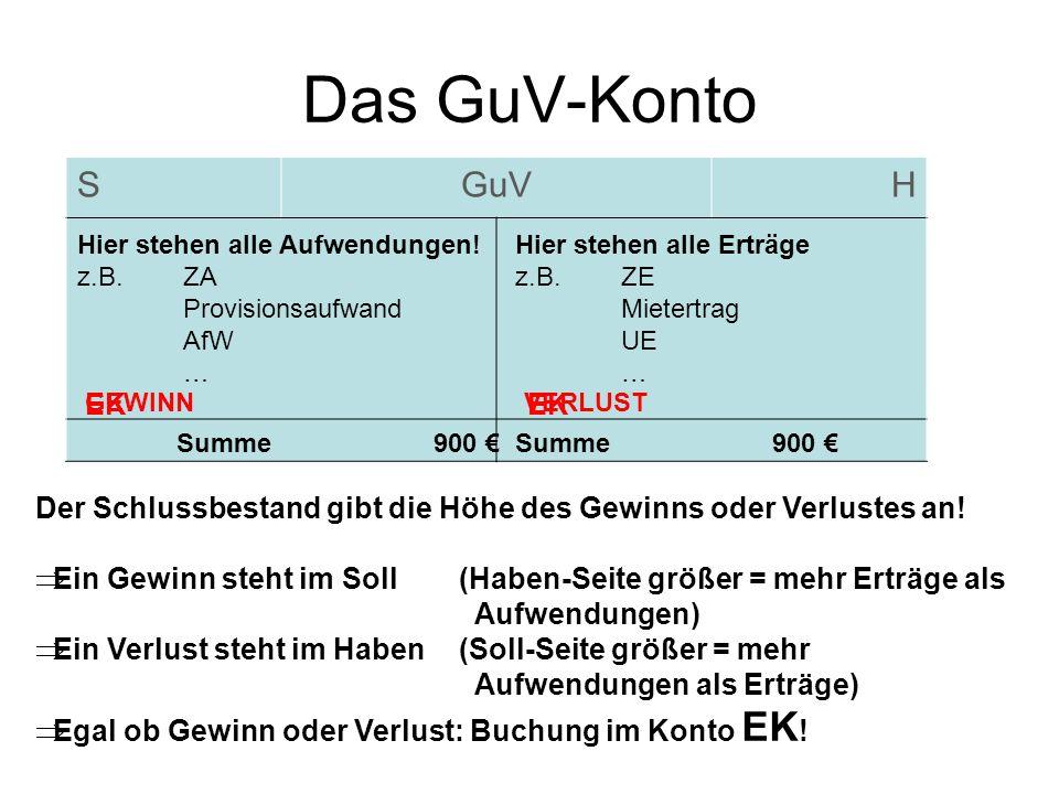 Das GuV-Konto S GuV H EK EK